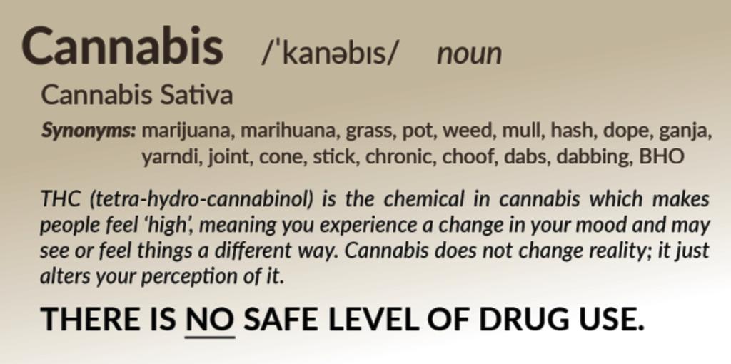 Cannabis, Marijuana or Marihuana: a drug by any name . . .